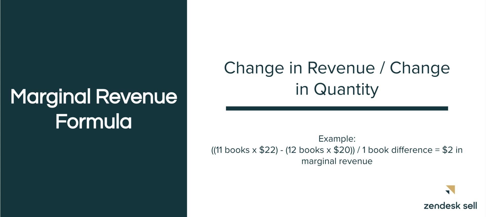 marginal revenue sales formula