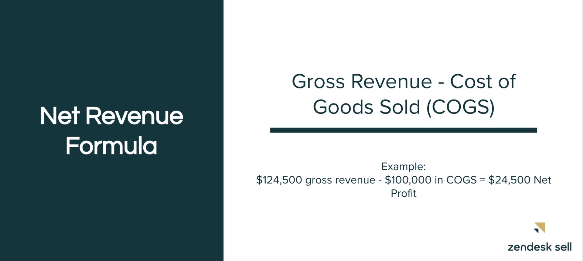 net revenue sales formula